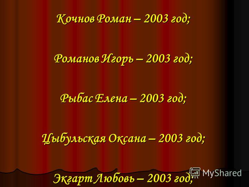 Кочнов Роман – 2003 год; Романов Игорь – 2003 год; Рыбас Елена – 2003 год; Цыбульская Оксана – 2003 год; Экгарт Любовь – 2003 год;