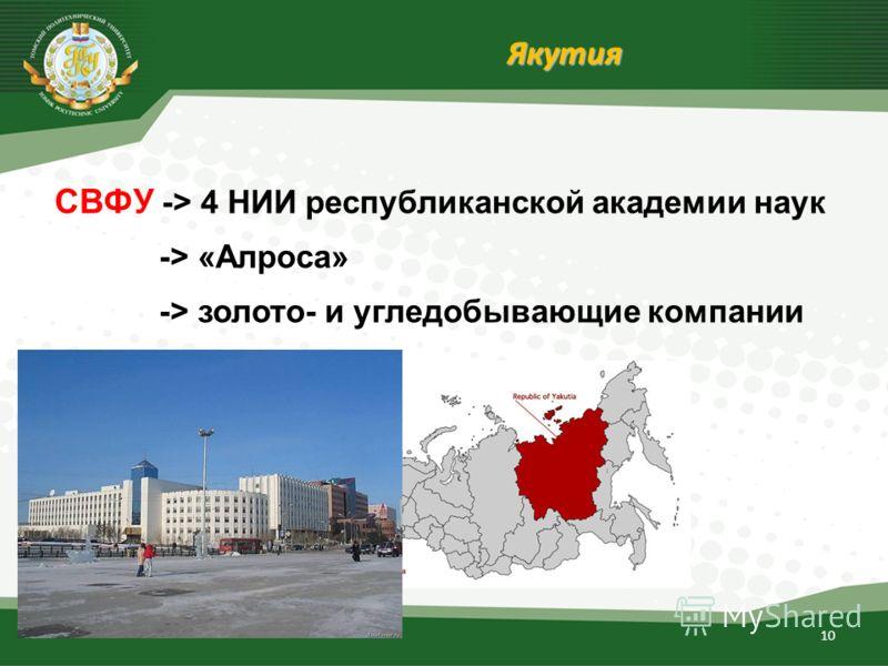 10 СВФУ -> 4 НИИ республиканской академии наук -> «Алроса» -> золото- и угледобывающие компании Якутия