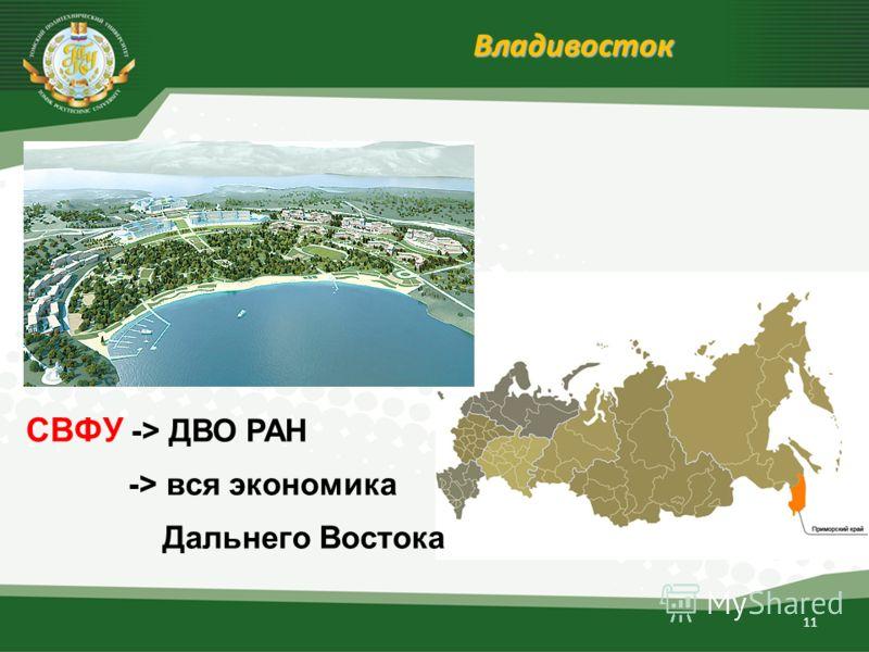11 СВФУ -> ДВО РАН -> вся экономика Дальнего Востока Владивосток