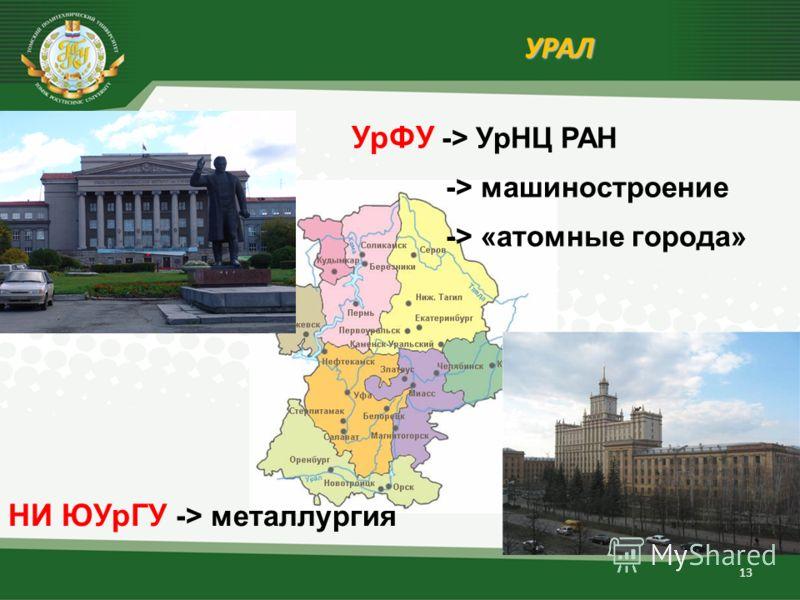 13 УРАЛ УрФУ -> УрНЦ РАН -> машиностроение -> «атомные города» НИ ЮУрГУ -> металлургия
