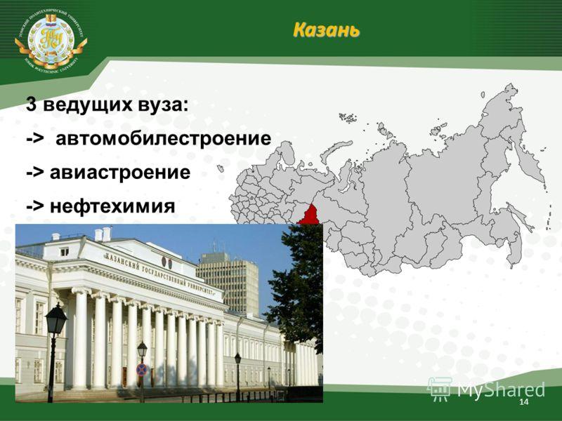 14 3 ведущих вуза: -> автомобилестроение -> авиастроение -> нефтехимия Казань