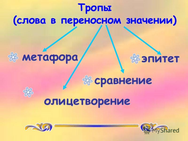 Тропы (слова в переносном значении) метафора эпитет сравнение олицетворение