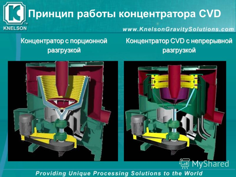 Концентратор с порционной разгрузкой Концентратор CVD с непрерывной разгрузкой Принцип работы концентратора CVD