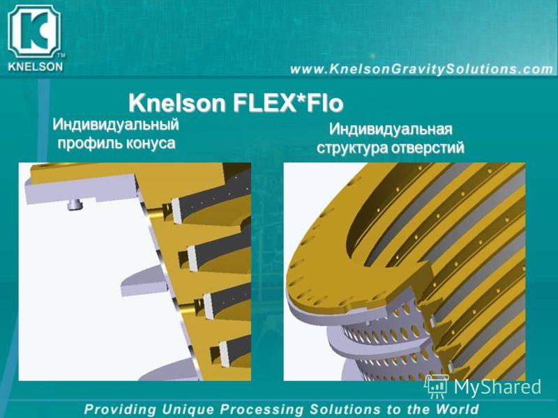 Knelson FLEX*Flo Knelson FLEX*Flo Индивидуальная структура отверстий Индивидуальный профиль конуса