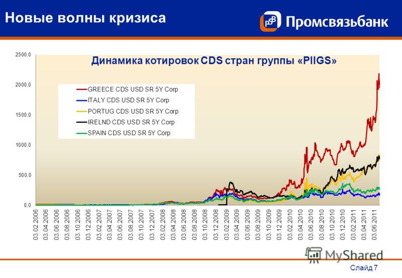 Слайд 7 Новые волны кризиса Динамика котировок CDS стран группы «PIIGS»