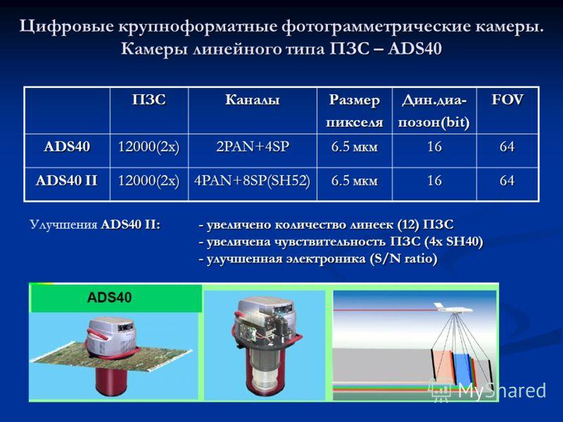 Цифровые крупноформатные фотограмметрические камеры. Камеры линейного типа ПЗС – ADS40 ПЗСКаналыРазмерпикселяДин.диа- позон(bit) FOVADS4012000(2x)2PAN+4SP 6.5 мкм 1664 ADS40 II 12000(2x) 4PAN+8SP(SH52) 6.5 мкм 1664 ADS40 II: - увеличено количество ли