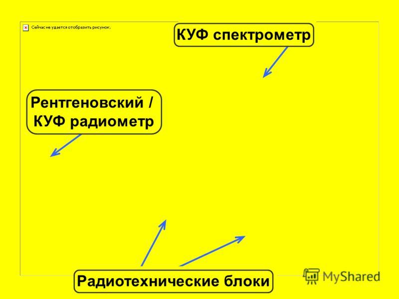 Рентгеновский / КУФ радиометр Рентгеновский / КУФ радиометр КУФ спектрометр Радиотехнические блоки