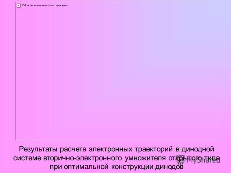 Результаты расчета электронных траекторий в динодной системе вторично-электронного умножителя открытого типа при оптимальной конструкции динодов