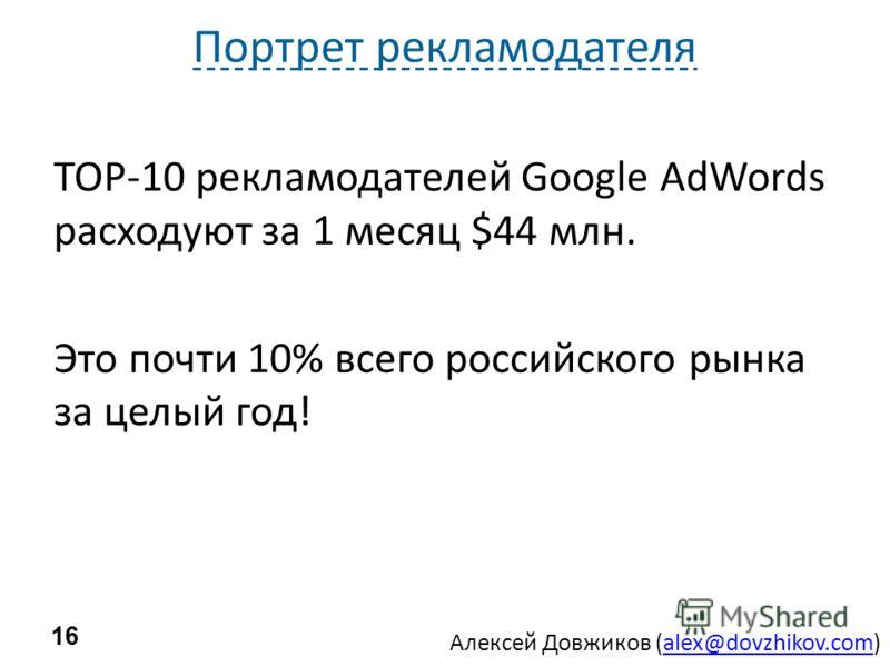 Алексей Довжиков (alex@dovzhikov.com)alex@dovzhikov.com Портрет рекламодателя 16 TOP-10 рекламодателей Google AdWords расходуют за 1 месяц $44 млн. Это почти 10% всего российского рынка за целый год!