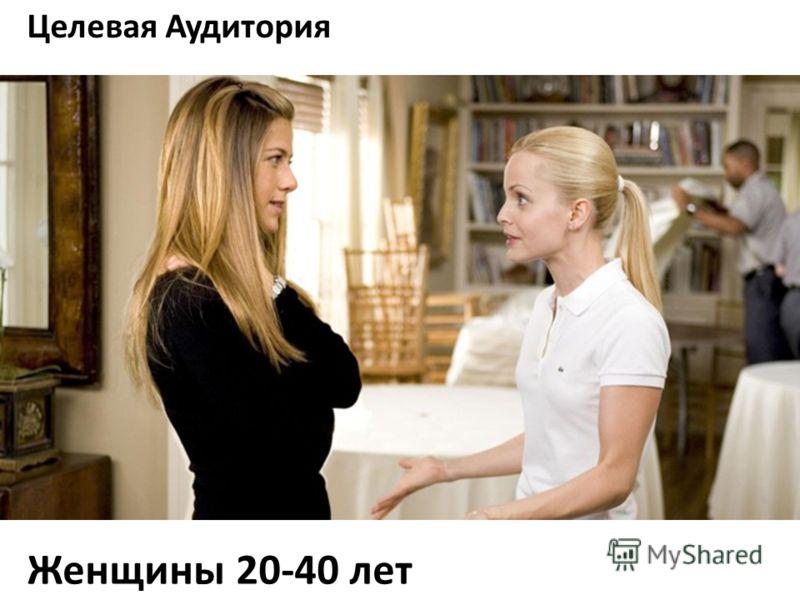 Женщины 20-40 лет Целевая Аудитория