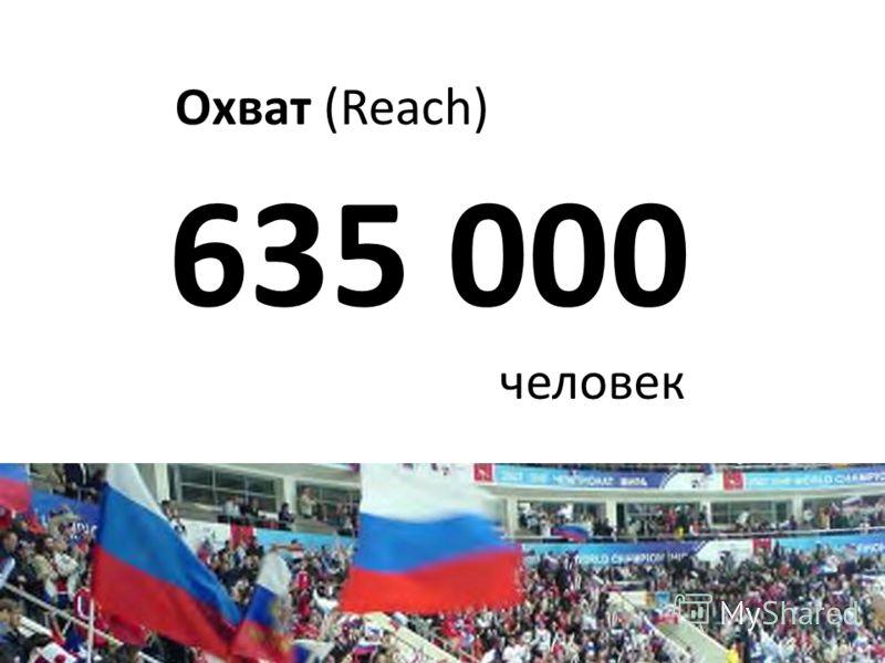 Охват (Reach) 635 000 человек