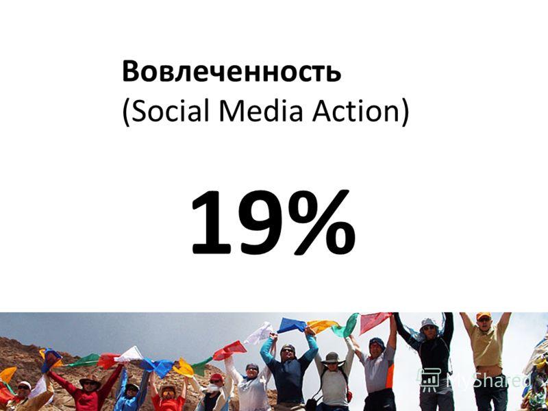 Вовлеченность (Social Media Action) 19%