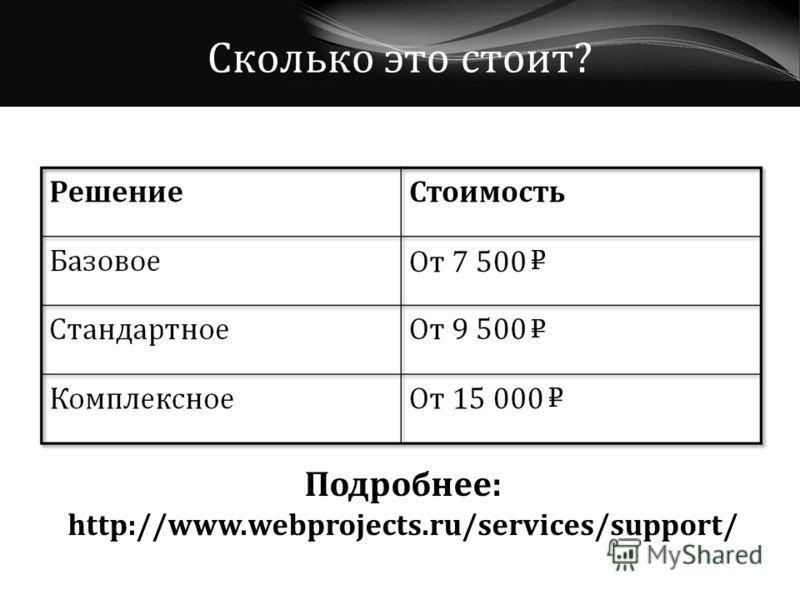 Сколько это стоит? Подробнее: http://www.webprojects.ru/services/support/