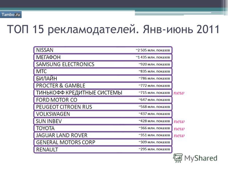 ТОП 15 рекламодателей. Янв-июнь 2011