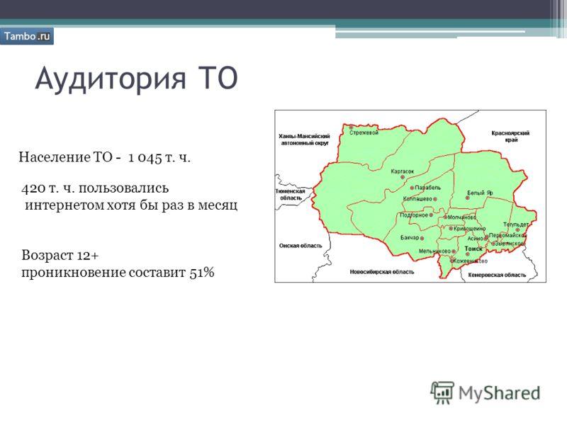 Аудитория ТО 420 т. ч. пользовались интернетом хотя бы раз в месяц Население ТО - 1 045 т. ч. Возраст 12+ проникновение составит 51%