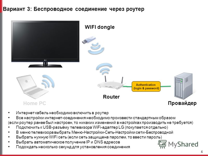 how to connect lg smart tv to wifi network