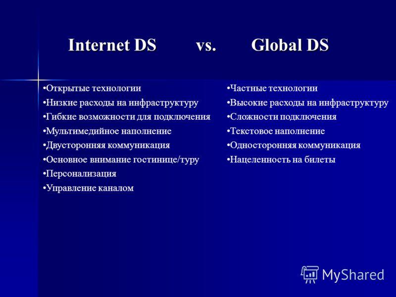 Internet DS vs. Global DS Internet DS vs. Global DS Открытые технологии Низкие расходы на инфраструктуру Гибкие возможности для подключения Мультимедийное наполнение Двусторонняя коммуникация Основное внимание гостинице/туру Персонализация Управление