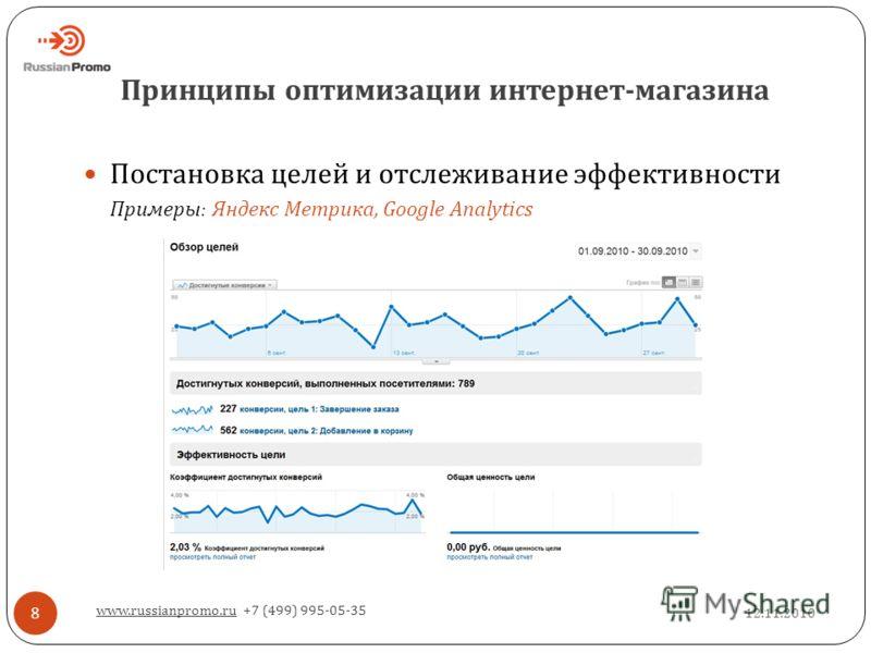 Принципы оптимизации интернет - магазина 12.11.2010 www.russianpromo.ru +7 (499) 995-05-35 8 Постановка целей и отслеживание эффективности Примеры : Яндекс Метрика, Google Analytics