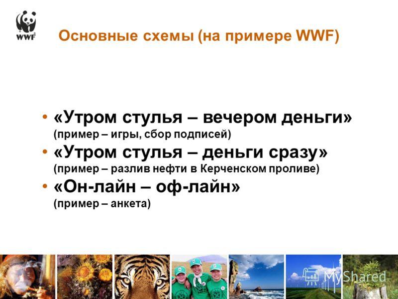 Основные схемы (на примере WWF) «Утром стулья – вечером деньги» (пример – игры, сбор подписей) «Утром стулья – деньги сразу» (пример – разлив нефти в Керченском проливе) «Он-лайн – оф-лайн» (пример – анкета)