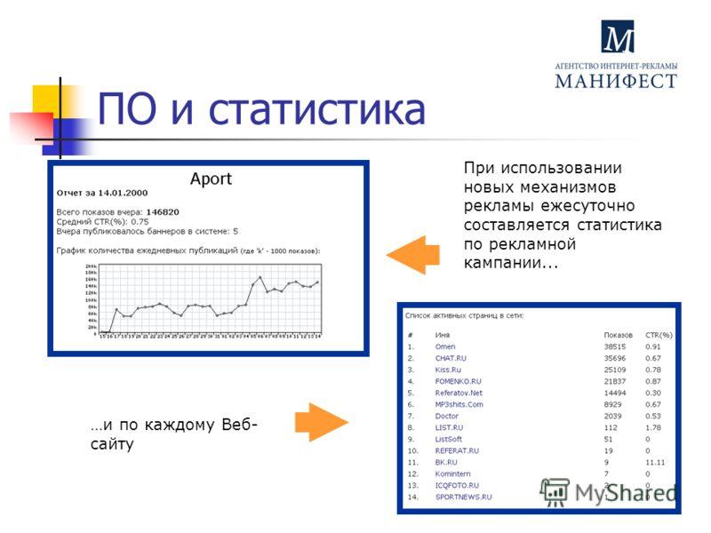ПО и статистика При использовании новых механизмов рекламы ежесуточно составляется статистика по рекламной кампании... …и по каждому Веб- сайту