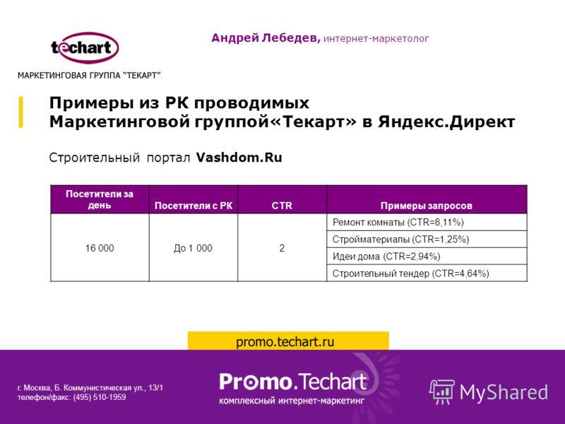 Примеры из РК проводимых Маркетинговой группой«Текарт» в Яндекс.Директ Строительный портал Vashdom.Ru Андрей Лебедев, интернет-маркетолог Посетители за деньПосетители с РКCTRПримеры запросов 16 000До 1 0002 Ремонт комнаты (CTR=8,11%) Стройматериалы (