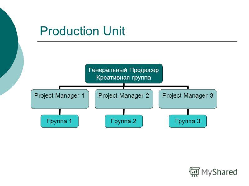 Production Unit Генеральный Продюсер Креативная группа Project Manager 1 Группа 1 Project Manager 2 Группа 2 Project Manager 3 Группа 3