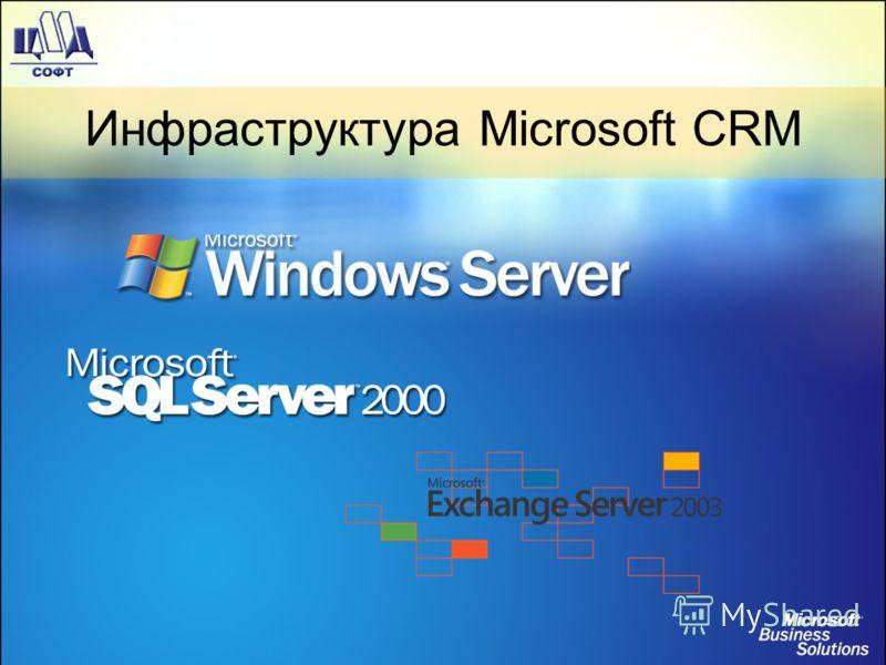 Инфраструктура Microsoft CRM