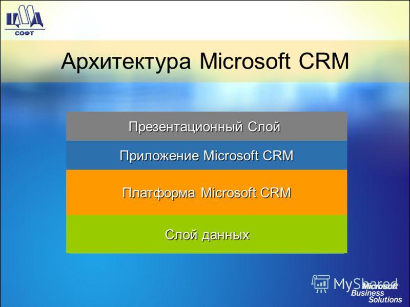 Слой доступа к данным Платформа.NET Web сервисы, бизнес логика и объектная структура Безопасный доступ по SOAP к APIs Проверка данных Подготовка информации с помощью ASP.NET Платформа Microsoft CRM Приложение Microsoft CRM Отображение данных - Common