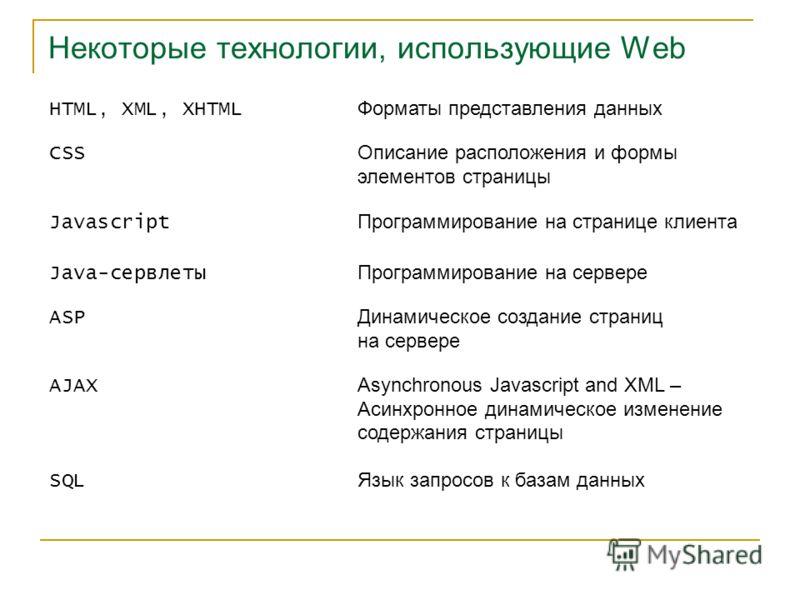 Некоторые технологии, использующие Web HTML, XML, XHTML Форматы представления данных CSS Описание расположения и формы элементов страницы Javascript Программирование на странице клиента Java-сервлеты Программирование на сервере AJAX Asynchronous Java