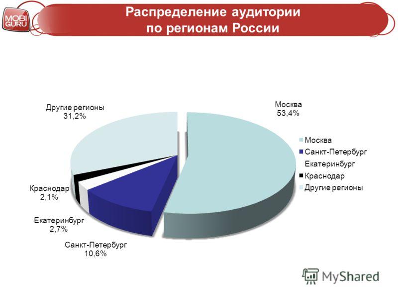 Распределение аудитории по регионам России