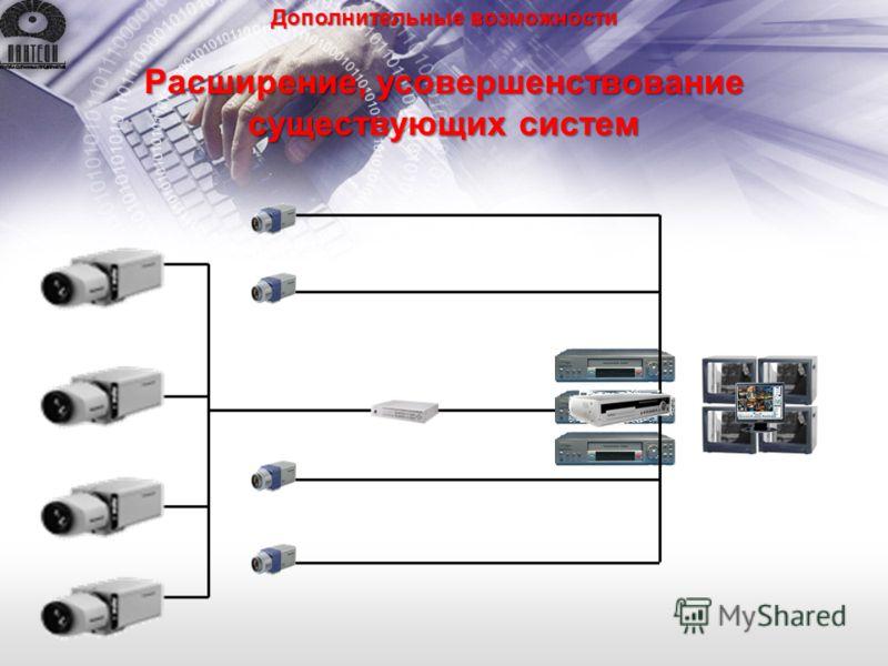 Дополнительные возможности Расширение, усовершенствование существующих систем