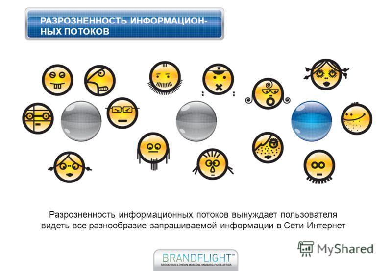 РАЗРОЗНЕННОСТЬ ИНФОРМАЦИОН- НЫХ ПОТОКОВ Разрозненность информационных потоков вынуждает пользователя видеть все разнообразие запрашиваемой информации в Сети Интернет