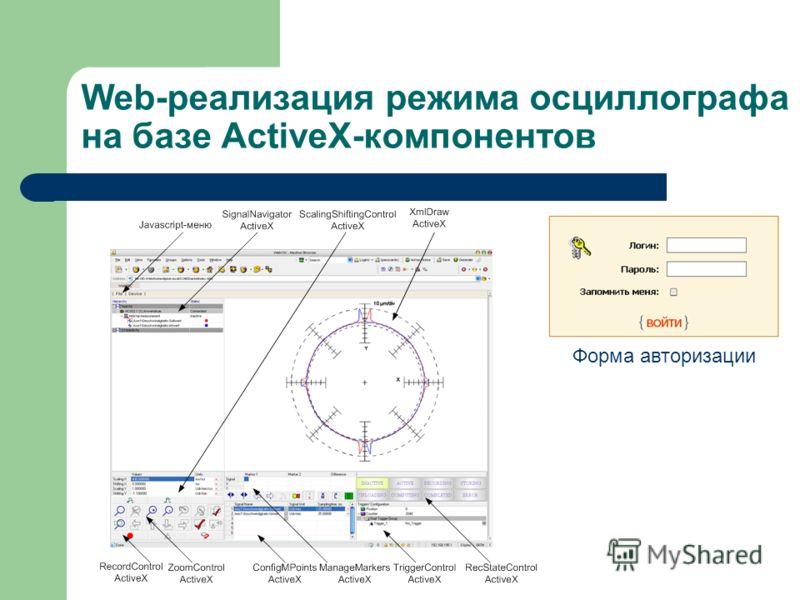 Web-реализация режима осциллографа на базе ActiveX-компонентов Форма авторизации