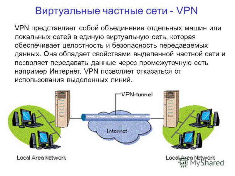 Виртуальные частные сети - VPN VPN представляет собой объединение отдельных машин или локальных сетей в единую виртуальную сеть, которая обеспечивает целостность и безопасность передаваемых данных. Она обладает свойствами выделенной частной сети и по