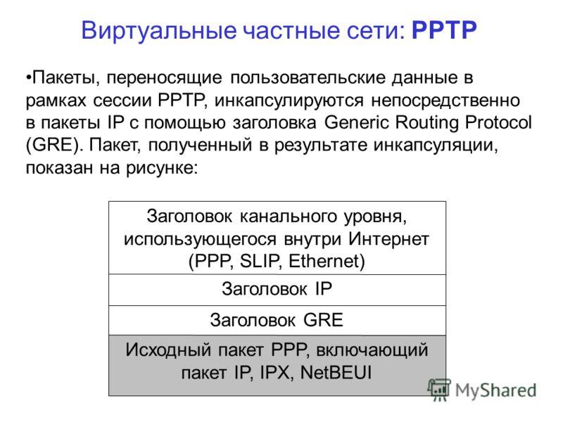 Виртуальные частные сети: PPTP Пакеты, переносящие пользовательские данные в рамках сессии PPTP, инкапсулируются непосредственно в пакеты IP с помощью заголовка Generic Routing Protocol (GRE). Пакет, полученный в результате инкапсуляции, показан на р
