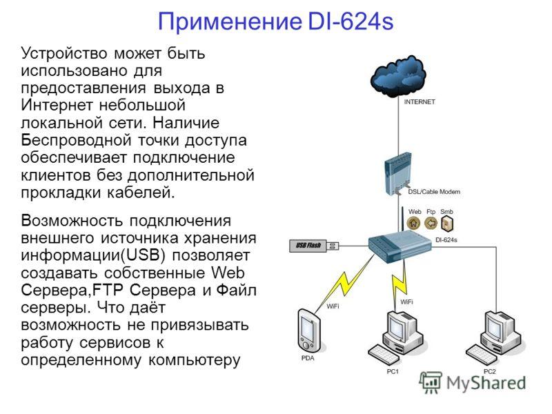 Применение DI-624s Устройство может быть использовано для предоставления выхода в Интернет небольшой локальной сети. Наличие Беспроводной точки доступа обеспечивает подключение клиентов без дополнительной прокладки кабелей. Возможность подключения вн
