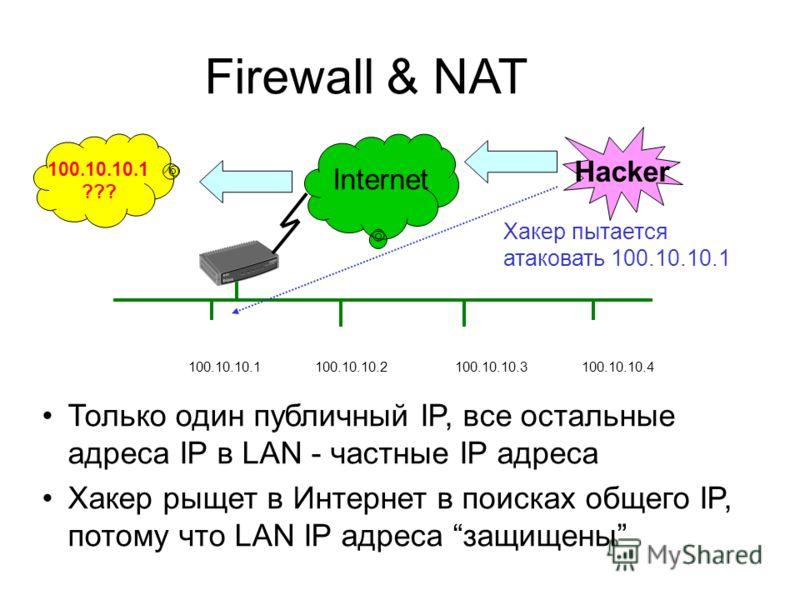 Firewall & NAT Только один публичный IP, все остальные адреса IP в LAN - частные IP адреса Хакер рыщет в Интернет в поисках общего IP, потому что LAN IP адреса защищены 100.10.10.1100.10.10.2100.10.10.3100.10.10.4 Hacker Хакер пытается атаковать 100.