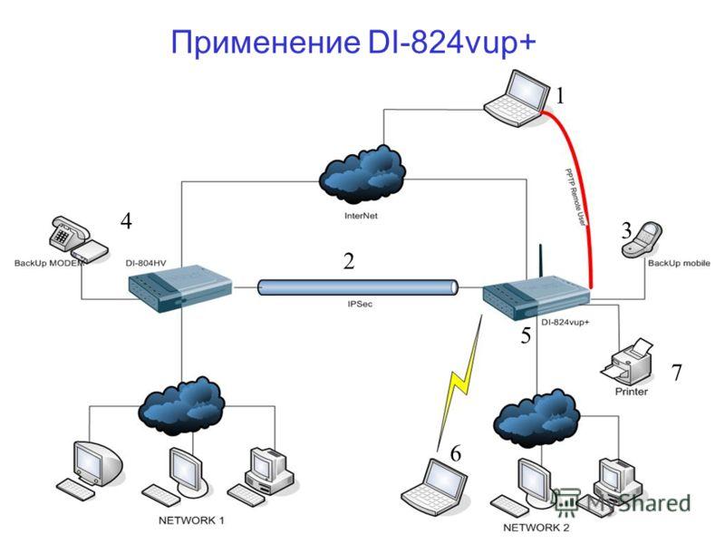 Применение DI-824vup+ 1 2 3 4 5 6 7