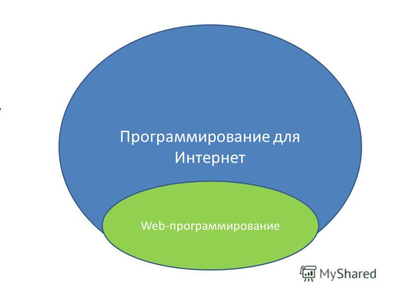 Программирование для Интернет Web-программирование Internet|WebInternet|Web