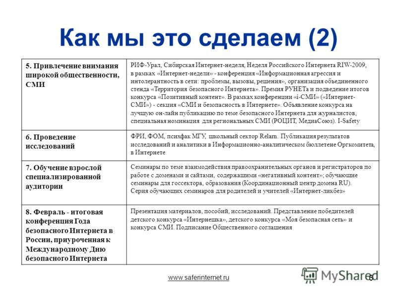 Как мы это сделаем (2) 5. Привлечение внимания широкой общественности, СМИ РИФ-Урал, Сибирская Интернет-неделя, Неделя Российского Интернета RIW-2009, в рамках «Интернет-недели» - конференция «Информационная агрессия и интолерантность в сети: проблем