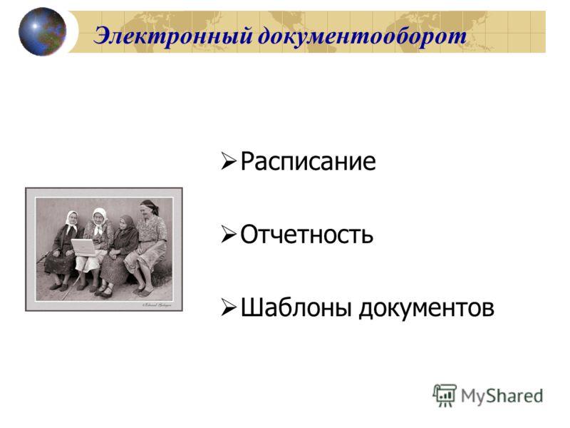 Электронный документооборот Расписание Отчетность Шаблоны документов