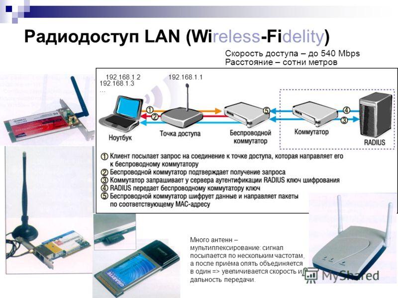 Радиодоступ LAN (Wireless-Fidelity) Скорость доступа – до 540 Mbps Расстояние – сотни метров Много антенн – мультиплексирование: сигнал посылается по нескольким частотам, а после приёма опять объединяется в один => увеличивается скорость и дальность