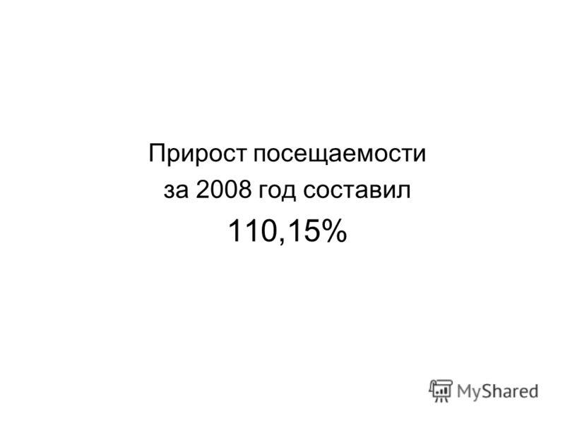 Прирост посещаемости за 2008 год составил 110,15%