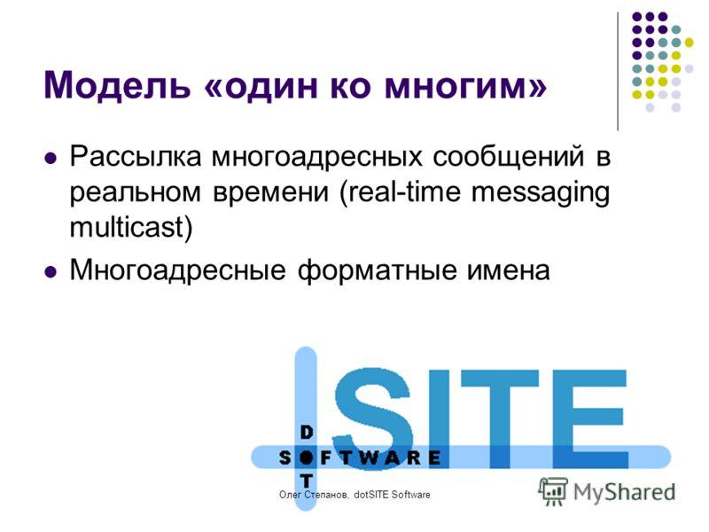 Олег Степанов, dotSITE Software Модель «один ко многим» Рассылка многоадресных сообщений в реальном времени (real-time messaging multicast) Многоадресные форматные имена