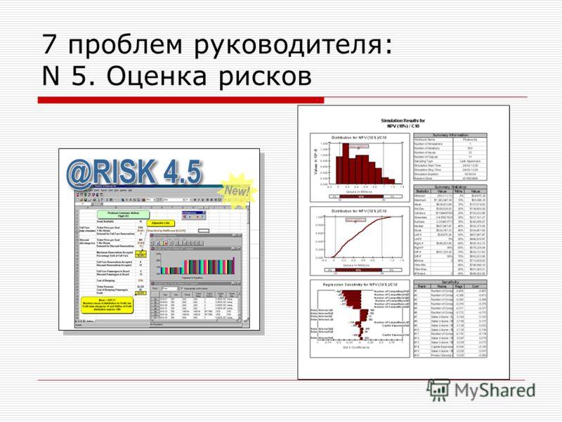7 проблем руководителя: N 5. Оценка рисков