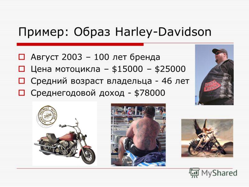Пример: Образ Harley-Davidson Август 2003 – 100 лет бренда Цена мотоцикла – $15000 – $25000 Средний возраст владельца - 46 лет Среднегодовой доход - $78000