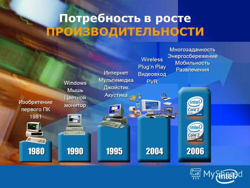 198019901995 Wireless Plugn Play ВидеовходPVR 2004 Изобретение первого ПК 1981 WindowsМышь Цветной монитор ИнтернетМультимедиаДжойстикАкустика Потребность в росте ПРОИЗВОДИТЕЛЬНОСТИ 2006 МногозадачностьЭнергосбережениеМобильностьРазвлечения