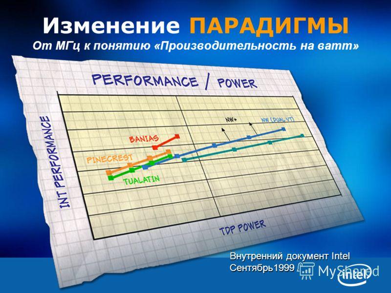 Изменение ПАРАДИГМЫ От МГц к понятию «Производительность на ватт» Внутренний документ Intel Сентябрь1999