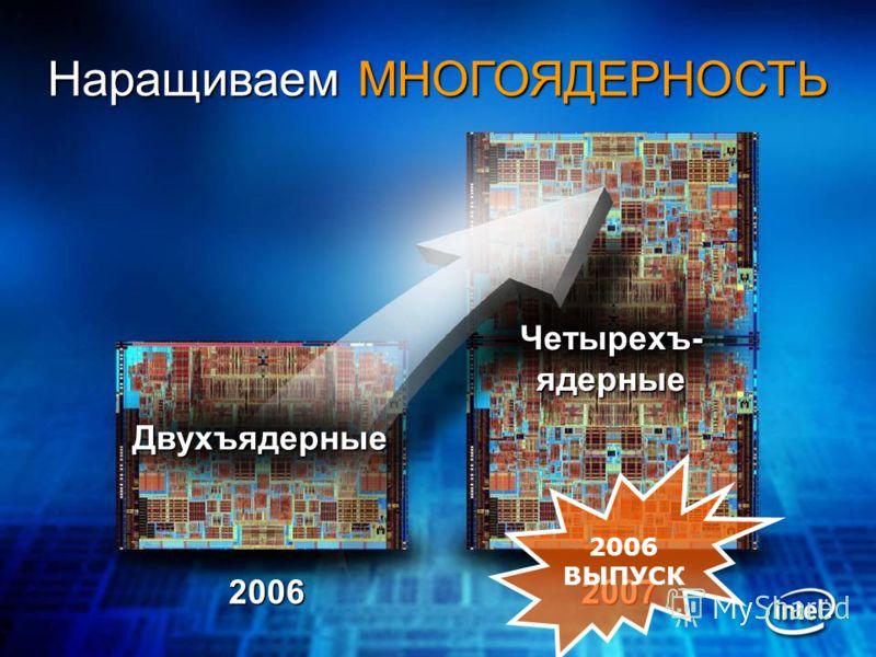 Наращиваем МНОГОЯДЕРНОСТЬ Двухъядерные Четырехъ-ядерные 20062007 2006 ВЫПУСК