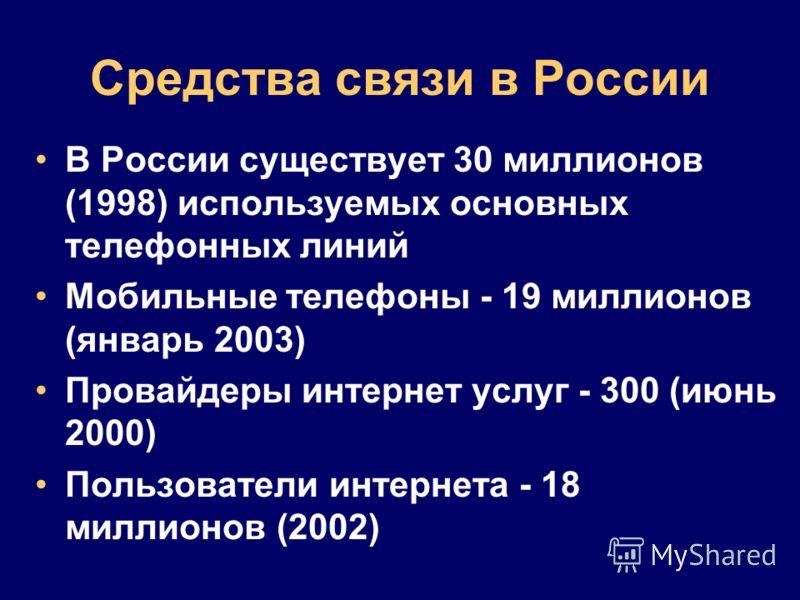 Средства связи в России В России существует 30 миллионов (1998) используемых основных телефонных линий Мобильные телефоны - 19 миллионов (январь 2003) Провайдеры интернет услуг - 300 (июнь 2000) Пользователи интернета - 18 миллионов (2002)